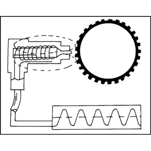 Кольцо ABS переднего диска BQ6472BABS-3001012